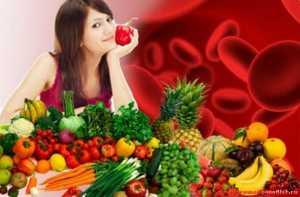 Диета по III группе крови