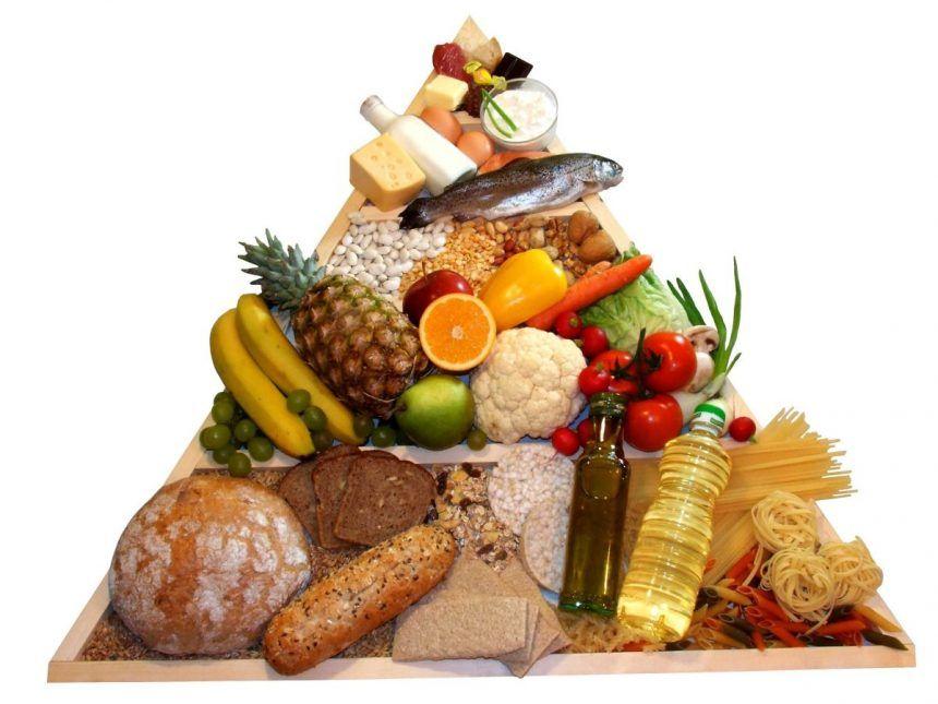 Схема здорового питания